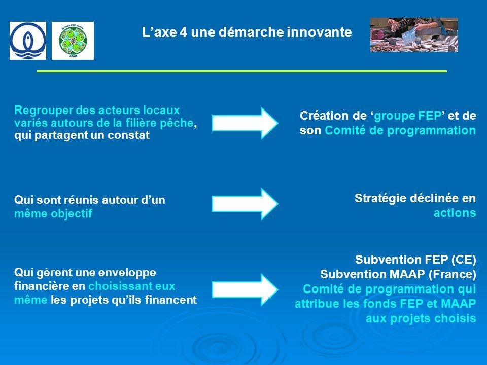 L'axe 4 une démarche innovante