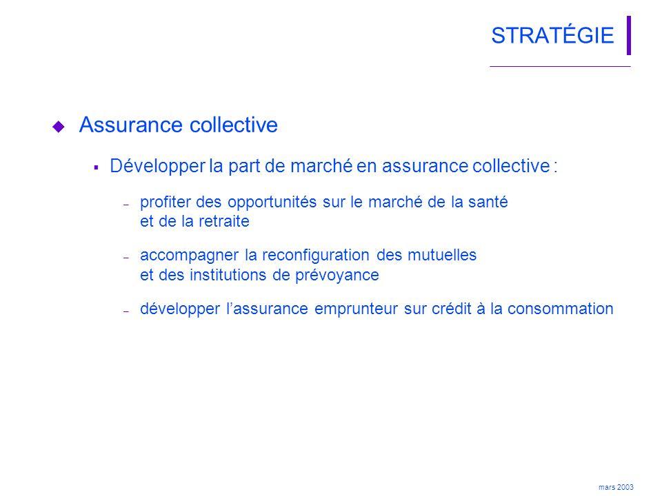 STRATÉGIE Assurance collective