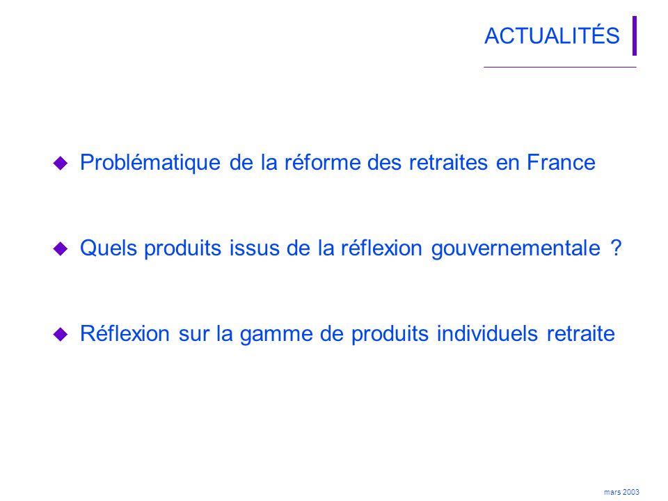 Problématique de la réforme des retraites en France