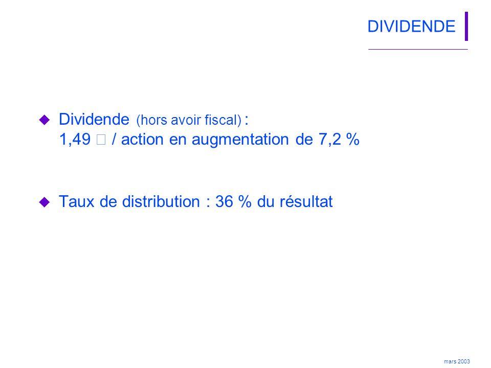 Taux de distribution : 36 % du résultat