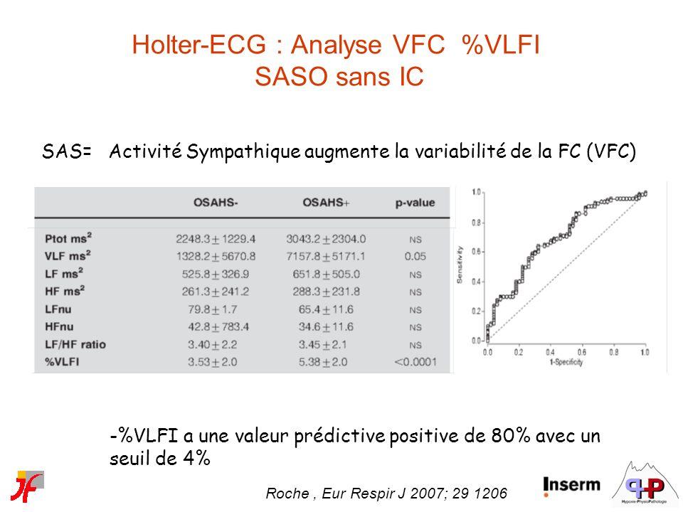 Holter-ECG : Analyse VFC %VLFI SASO sans IC