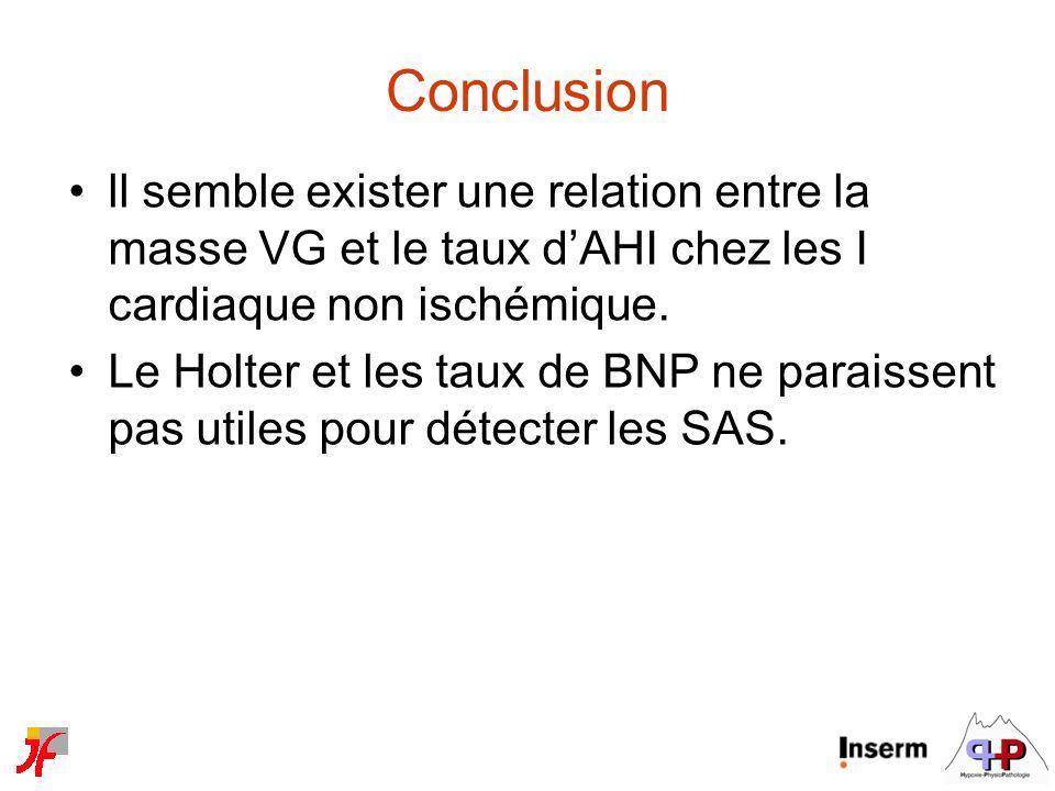 Conclusion ll semble exister une relation entre la masse VG et le taux d'AHI chez les I cardiaque non ischémique.