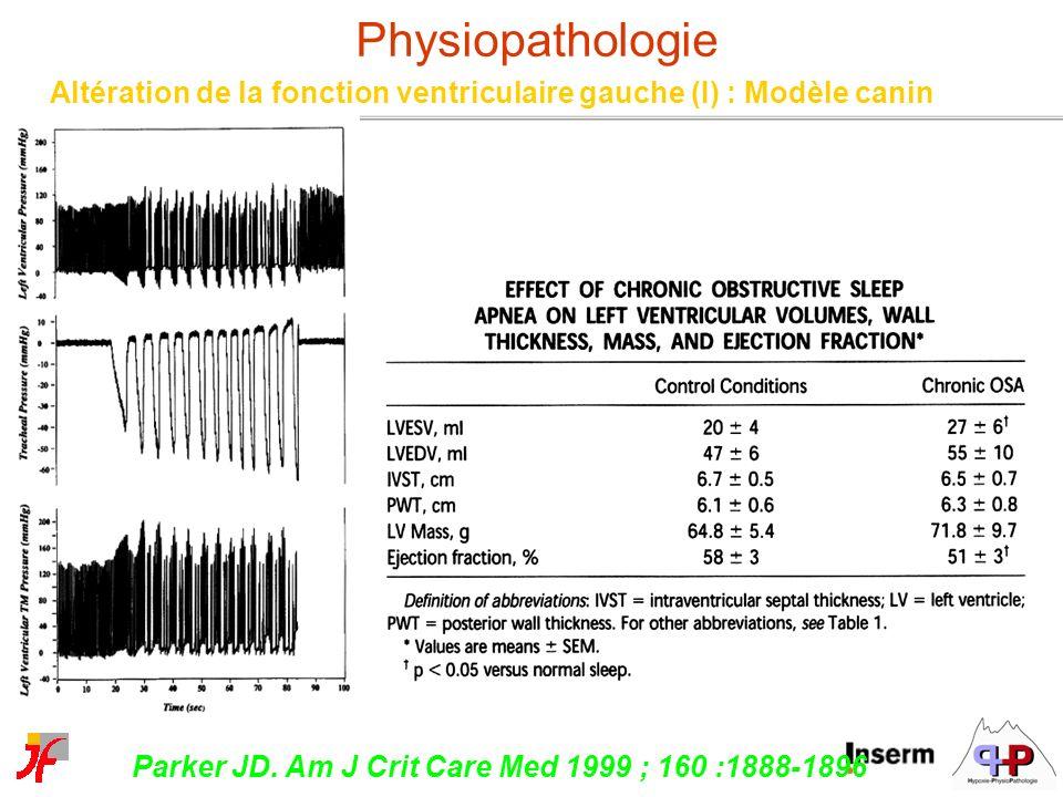 Physiopathologie Altération de la fonction ventriculaire gauche (I) : Modèle canin.
