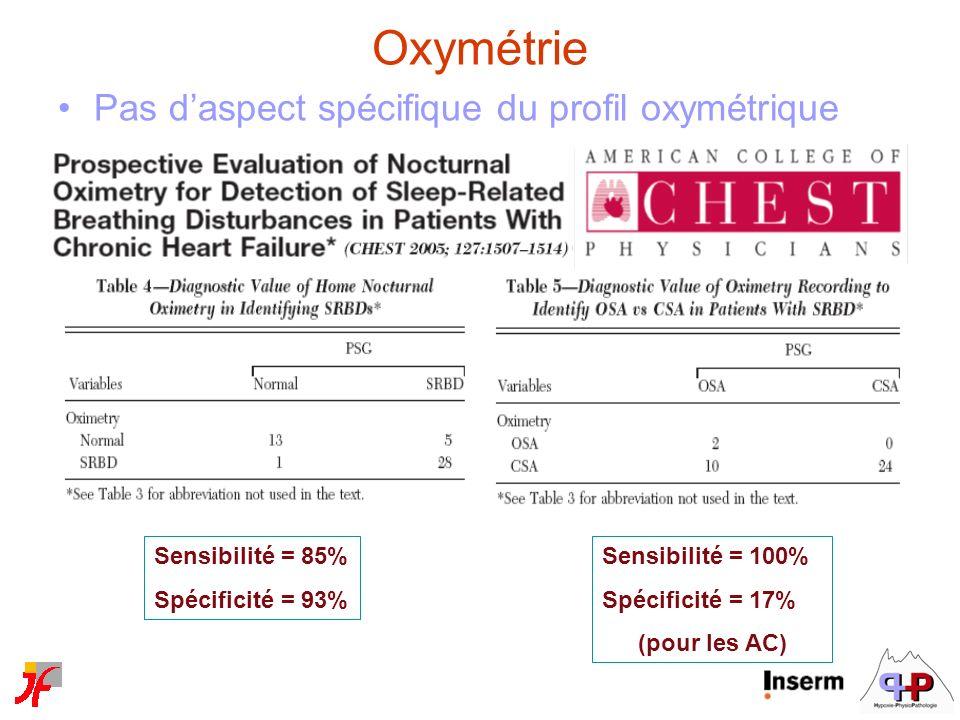 Oxymétrie Pas d'aspect spécifique du profil oxymétrique