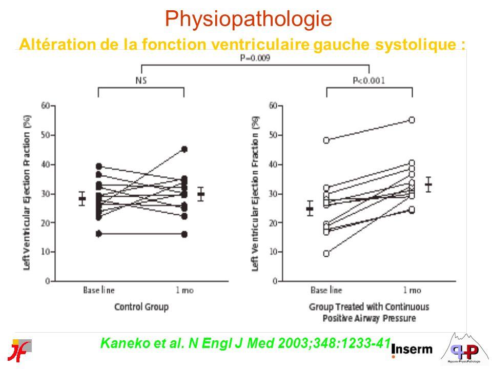 Physiopathologie Altération de la fonction ventriculaire gauche systolique : Kaneko et al.