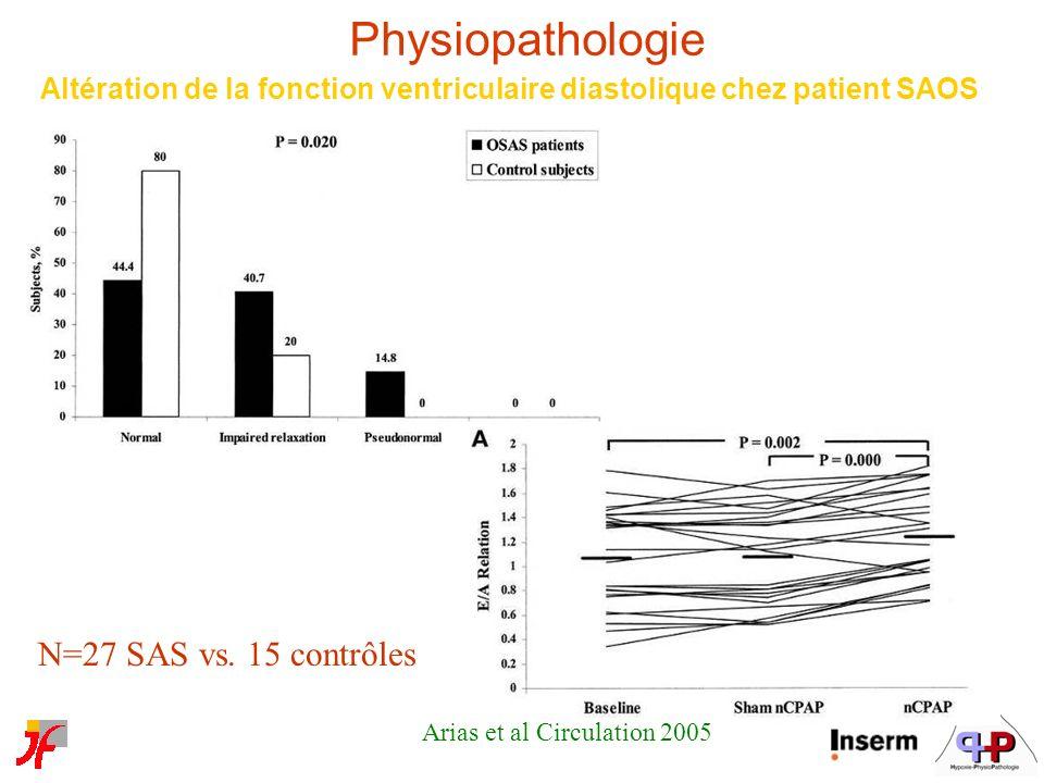 Arias et al Circulation 2005