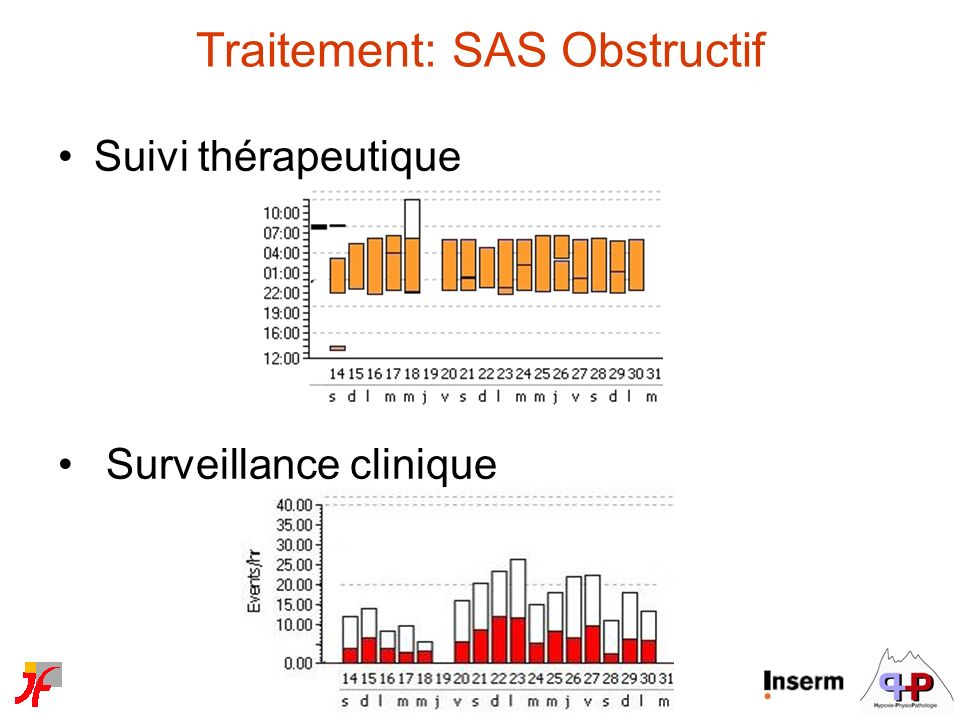 Traitement: SAS Obstructif