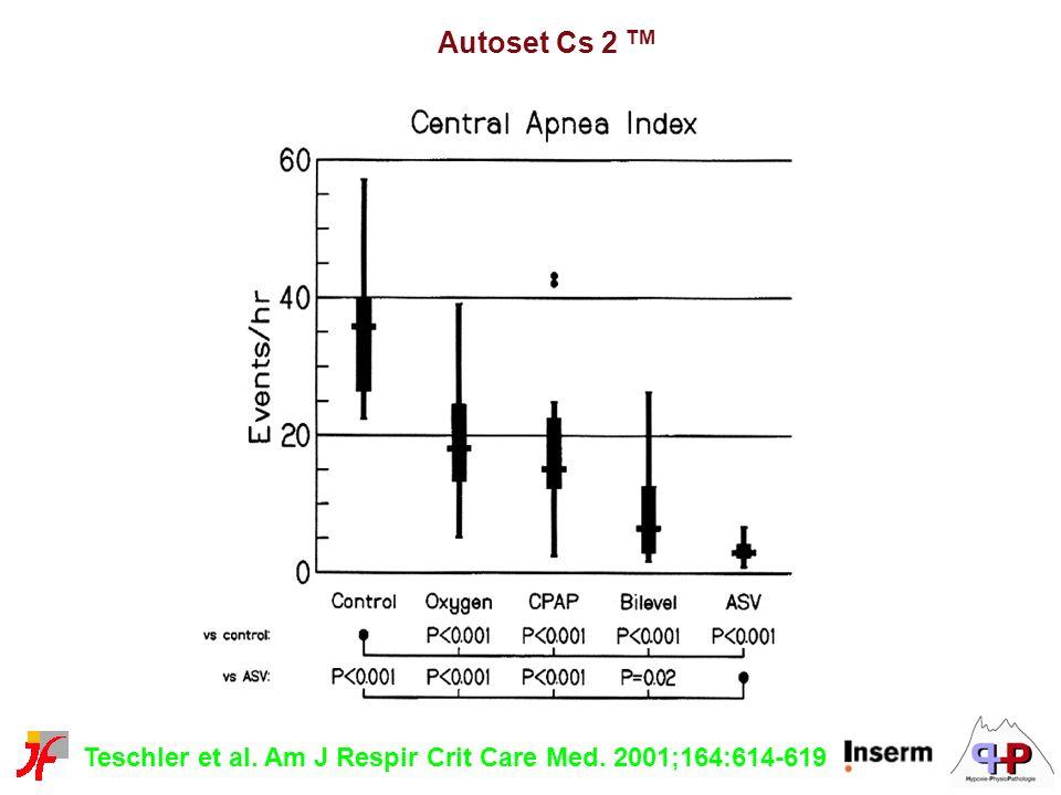 Autoset Cs 2 TM Teschler et al. Am J Respir Crit Care Med. 2001;164:614-619