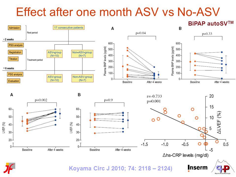 Effect after one month ASV vs No-ASV