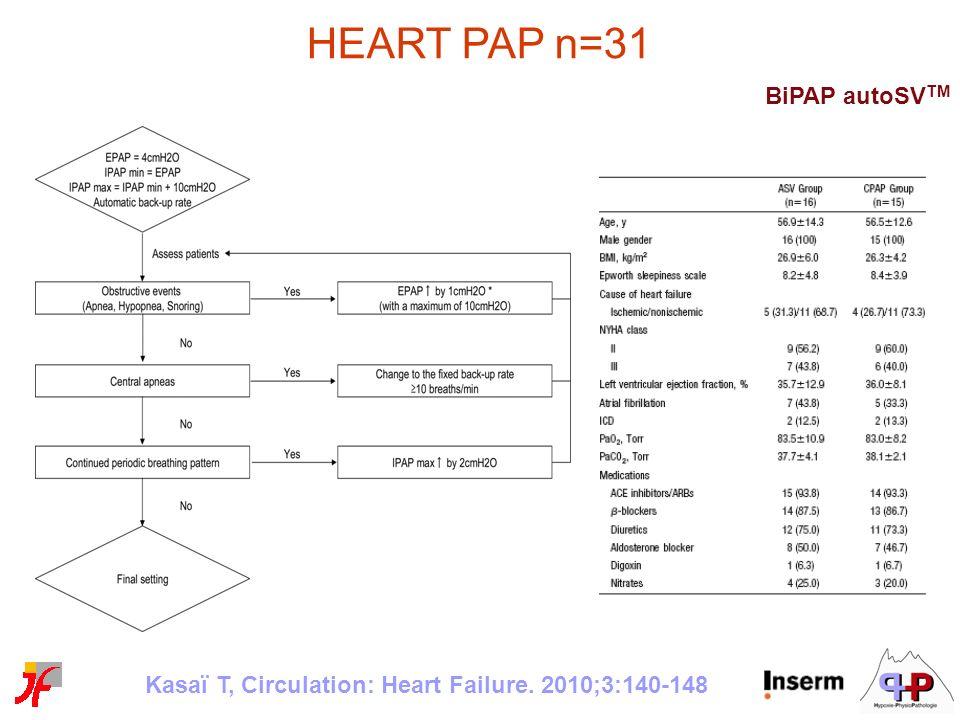 HEART PAP n=31 BiPAP autoSVTM