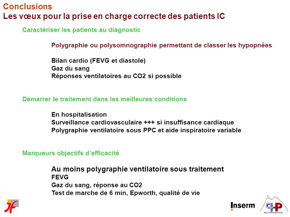 Les vœux pour la prise en charge correcte des patients IC