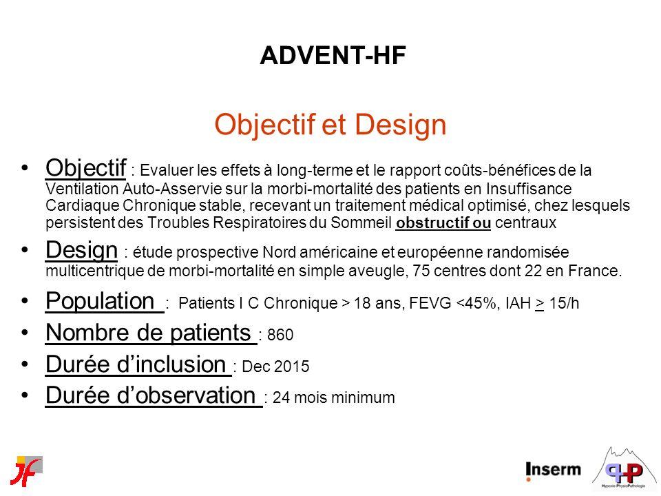 Objectif et Design ADVENT-HF