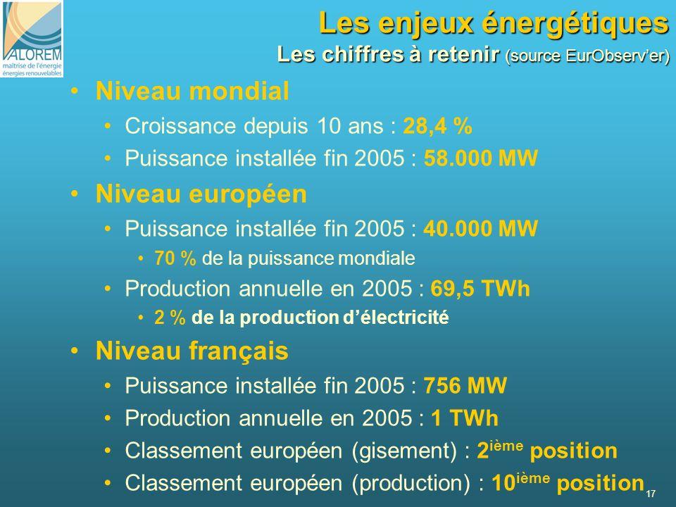Les enjeux énergétiques Les chiffres à retenir (source EurObserv'er)
