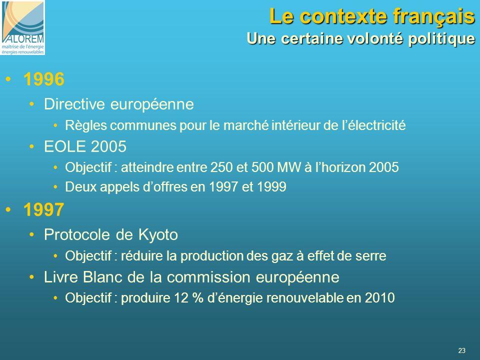 Le contexte français Une certaine volonté politique