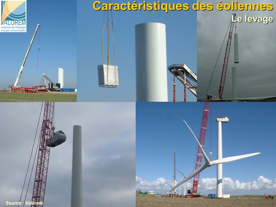 Caractéristiques des éoliennes Le levage
