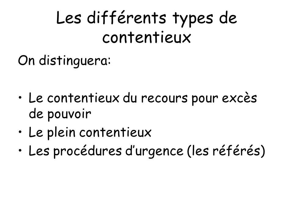 Les différents types de contentieux