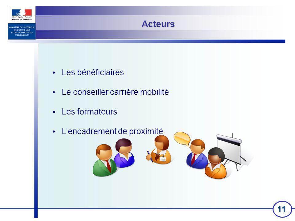 Acteurs Les bénéficiaires Le conseiller carrière mobilité
