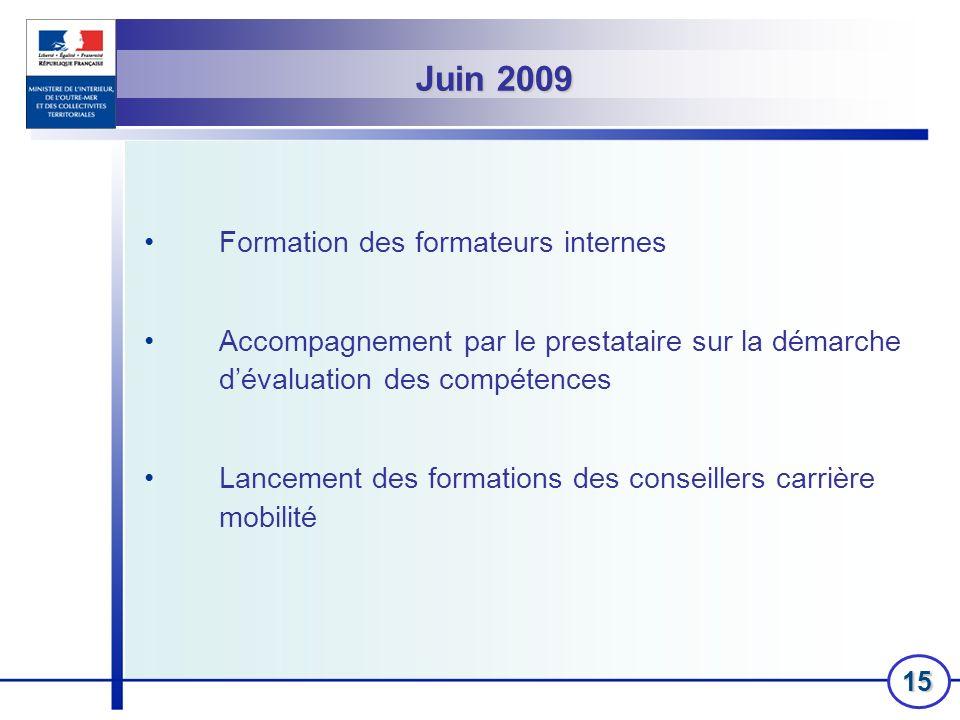 Juin 2009 Formation des formateurs internes