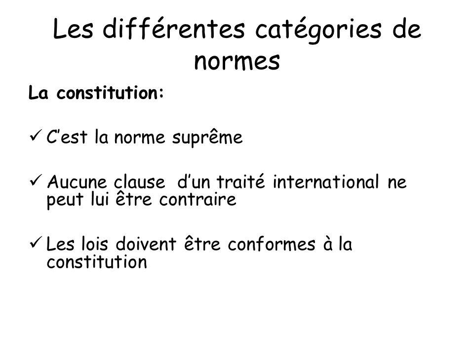 Les différentes catégories de normes