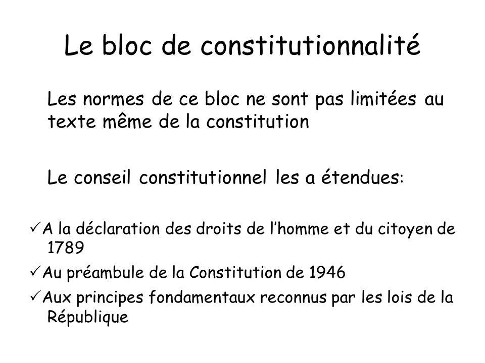 Le bloc de constitutionnalité