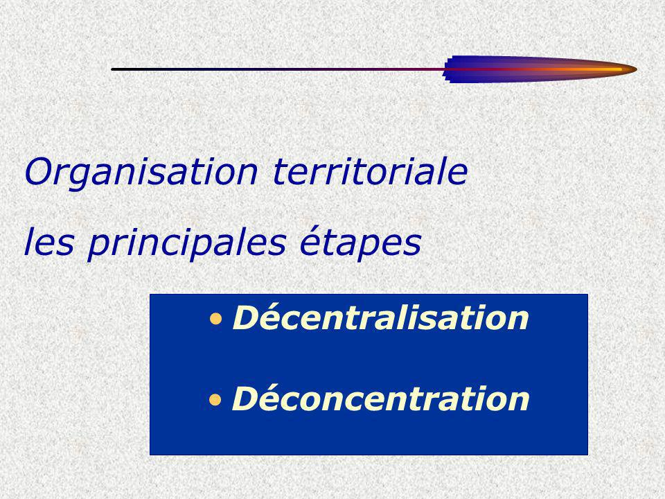 Organisation territoriale les principales étapes