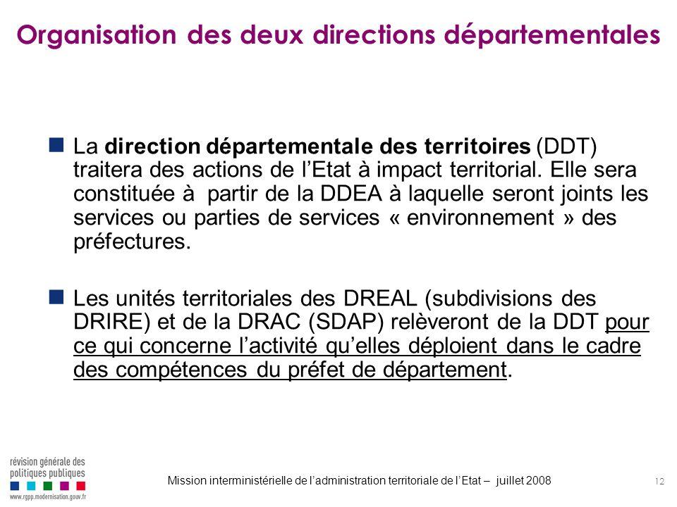 Organisation des deux directions départementales