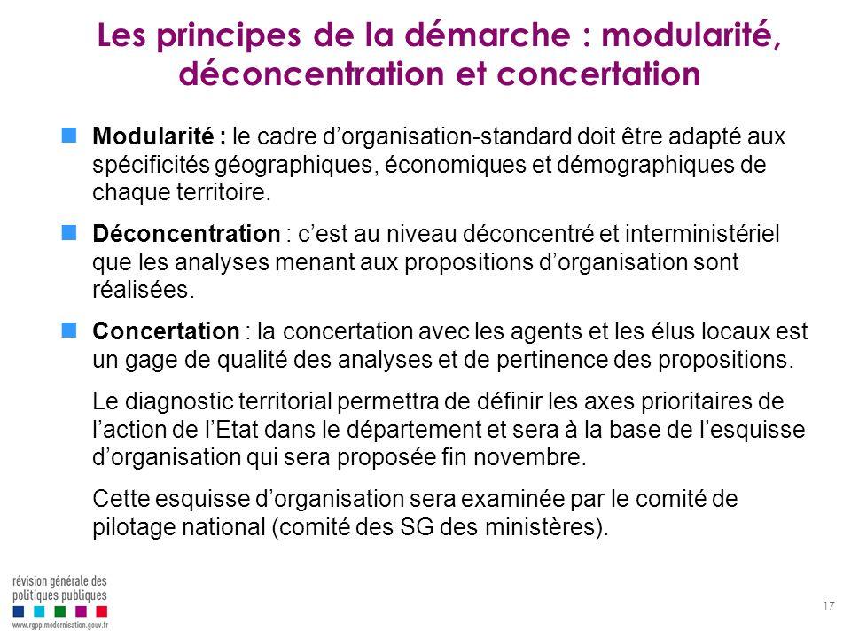 Les principes de la démarche : modularité, déconcentration et concertation