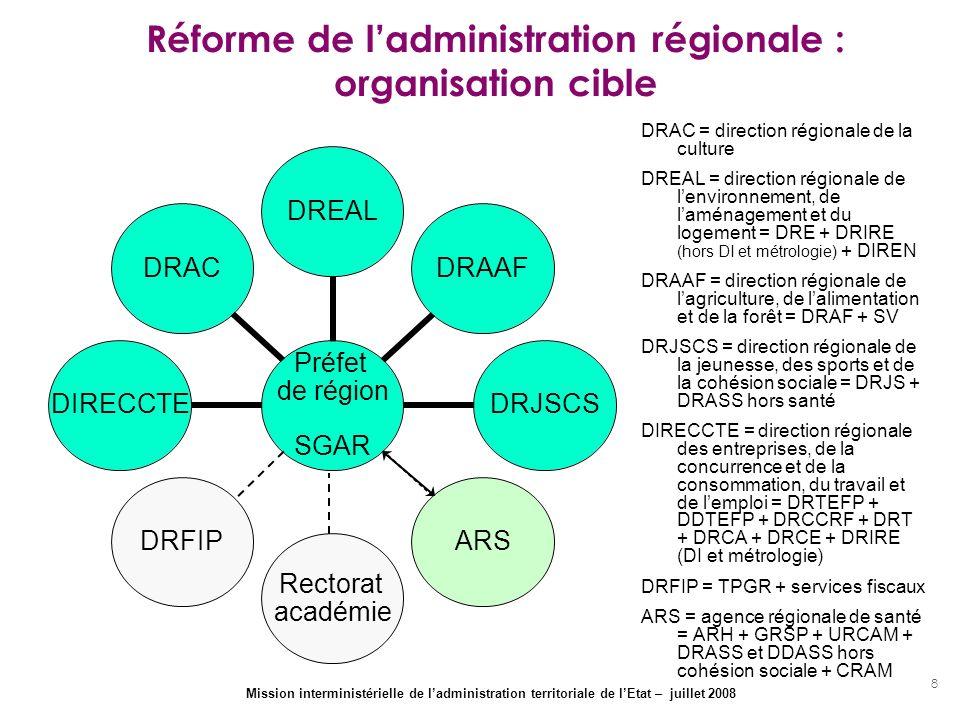 Réforme de l'administration régionale : organisation cible
