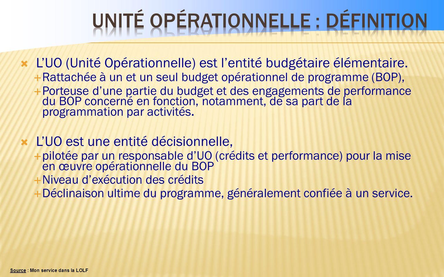 Unité Opérationnelle : définition