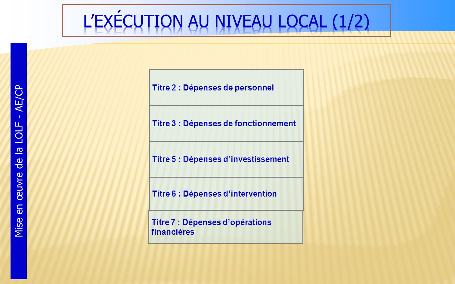 L'exécution au niveau local (1/2)