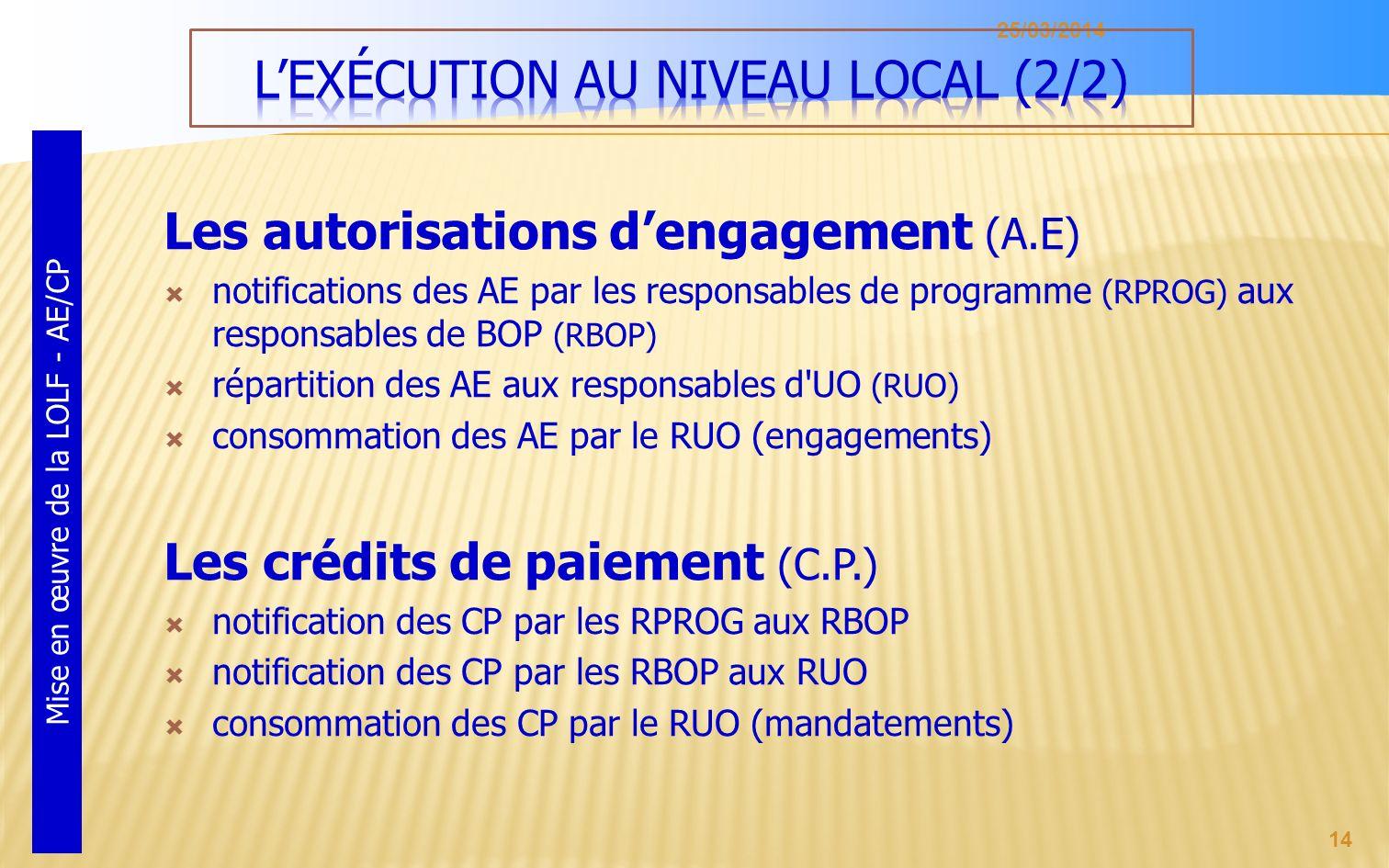 L'exécution au niveau local (2/2)
