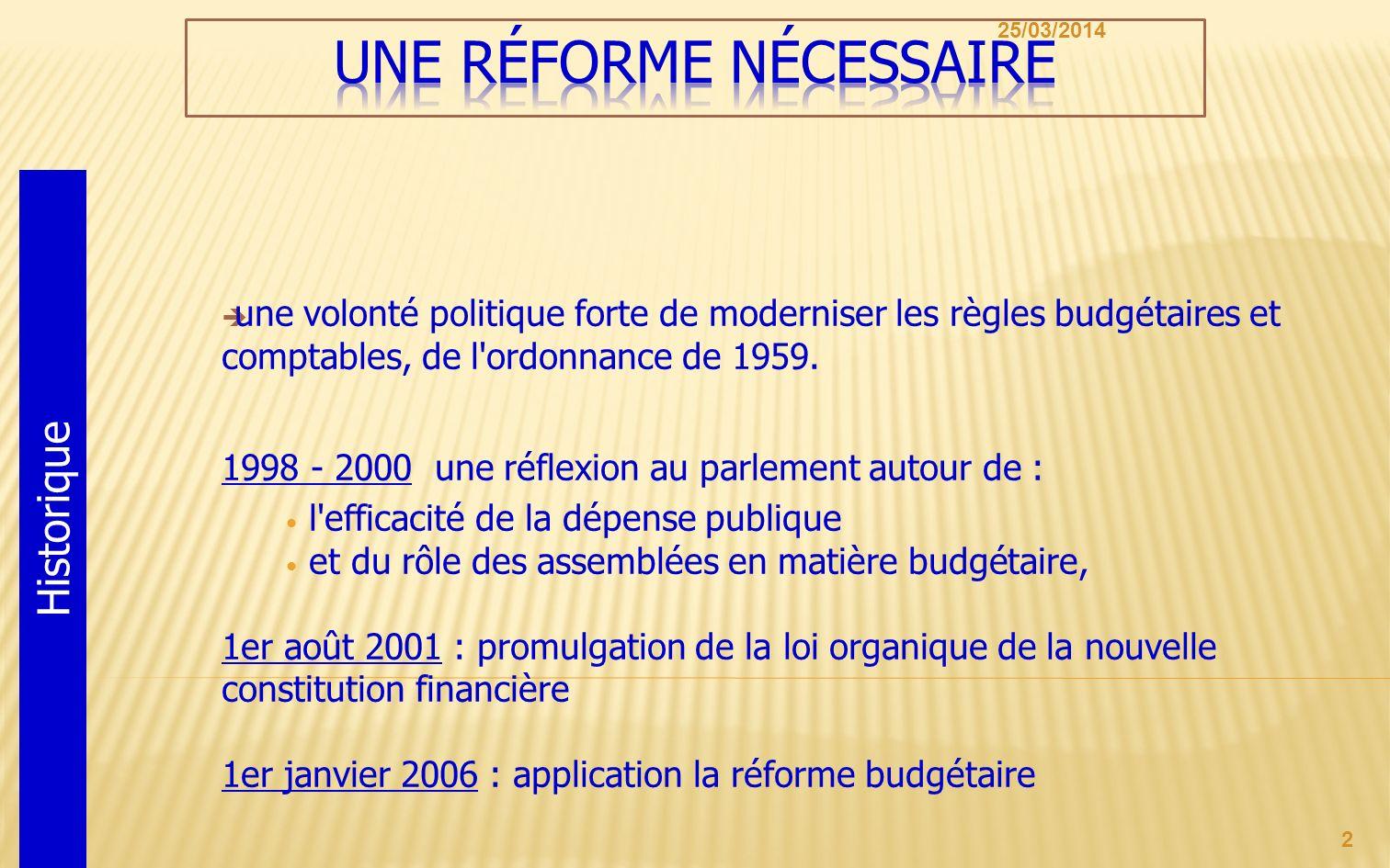 Une réforme nécessaire