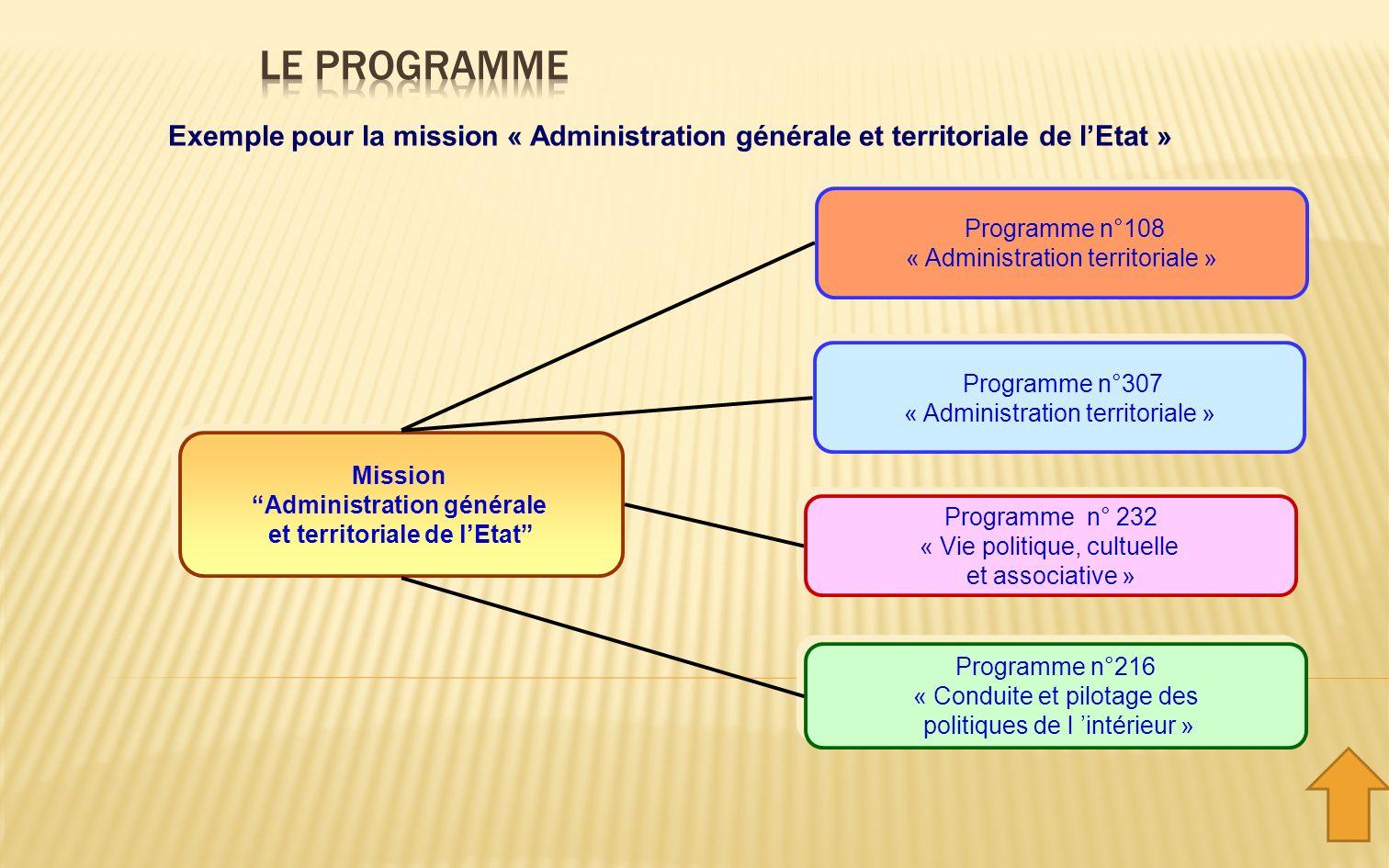Administration générale et territoriale de l'Etat