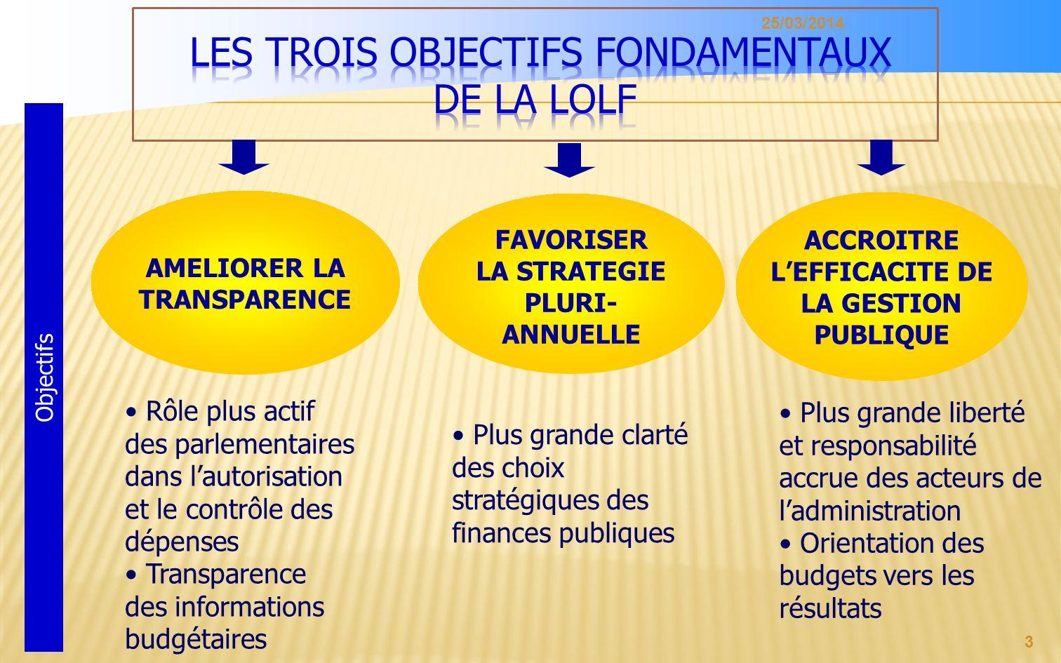 Les trois objectifs fondamentaux de la LOLF