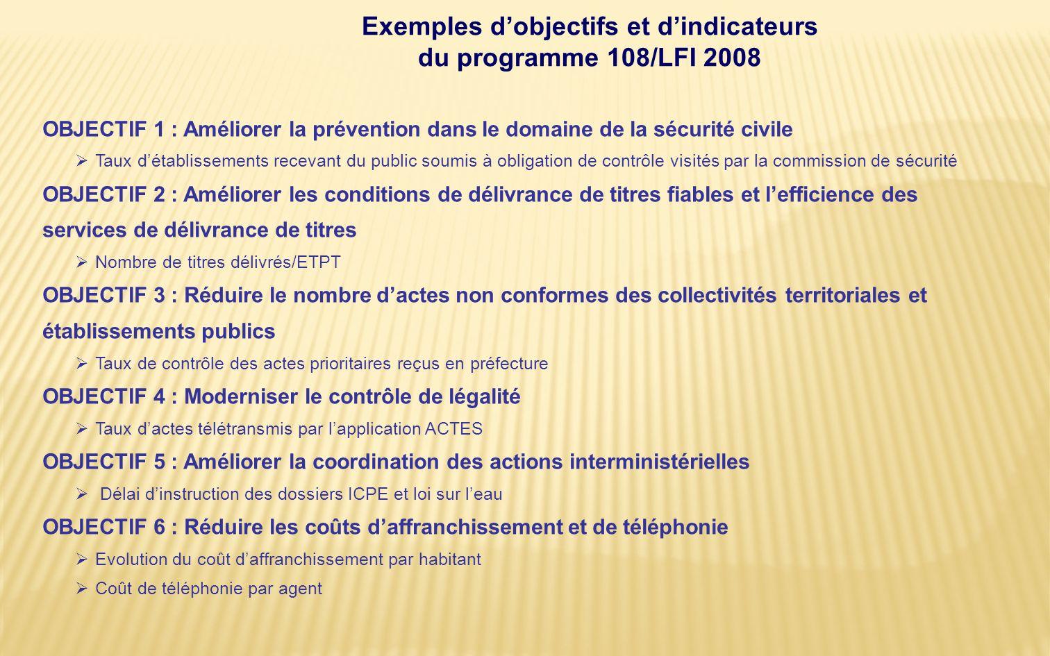 Exemples d'objectifs et d'indicateurs du programme 108/LFI 2008