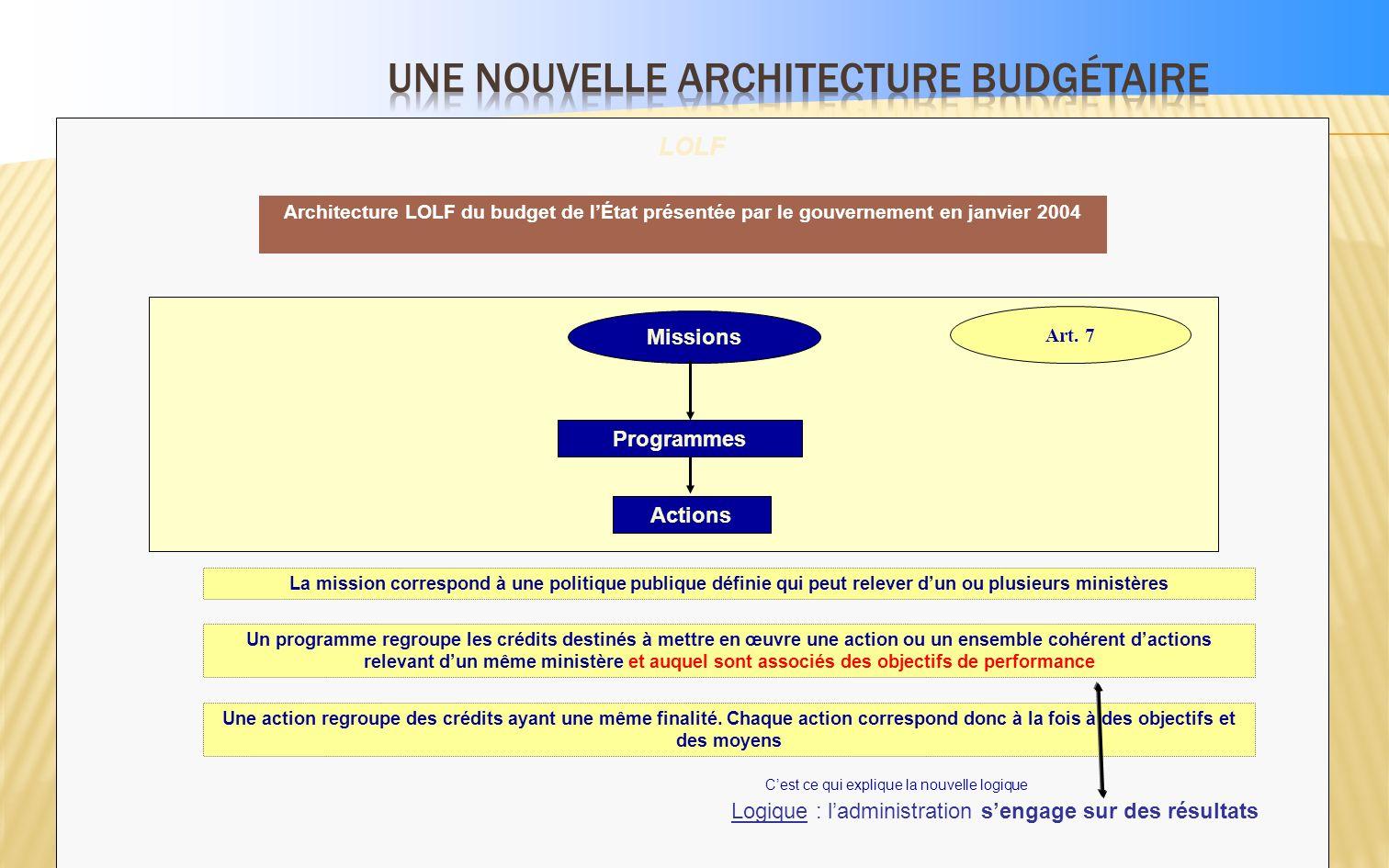 Une nouvelle architecture budgétaire