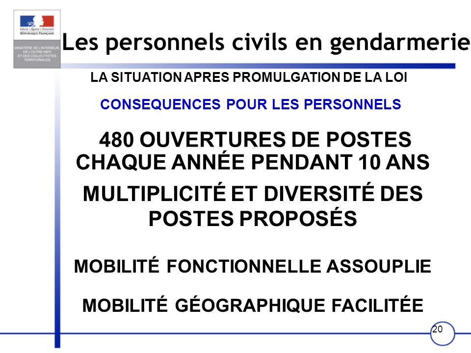 Les personnels civils en gendarmerie