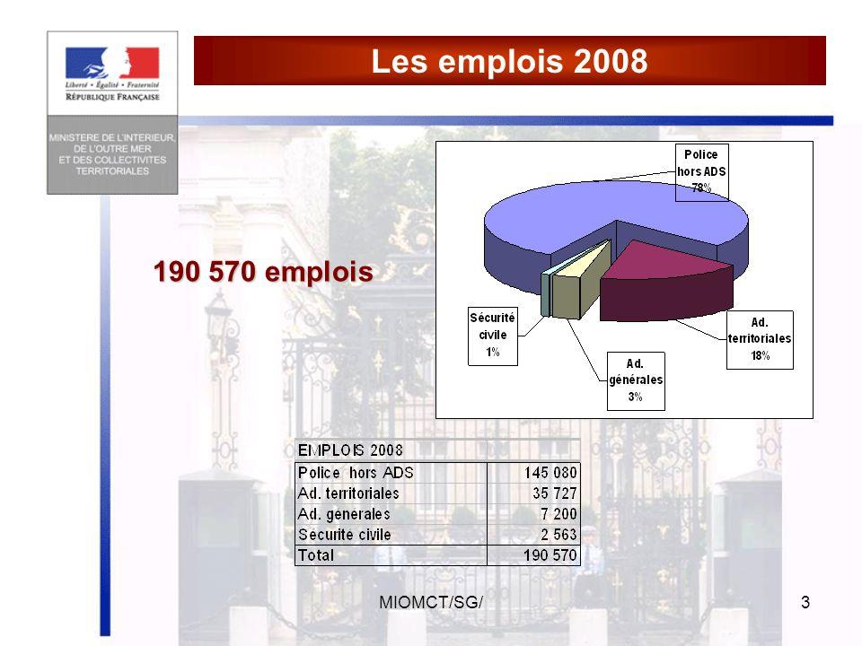 2008 Les emplois 2008 190 570 emplois MIOMCT/SG/