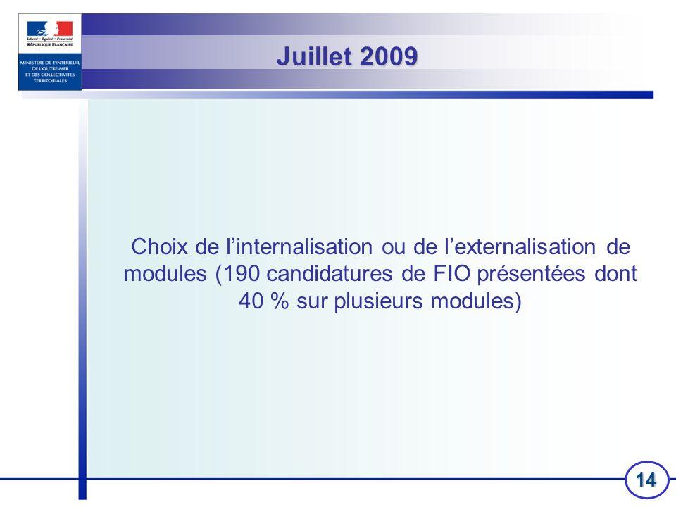 Juillet 2009 Choix de l'internalisation ou de l'externalisation de modules (190 candidatures de FIO présentées dont 40 % sur plusieurs modules)