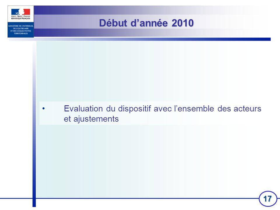 Début d'année 2010 Evaluation du dispositif avec l'ensemble des acteurs et ajustements 17