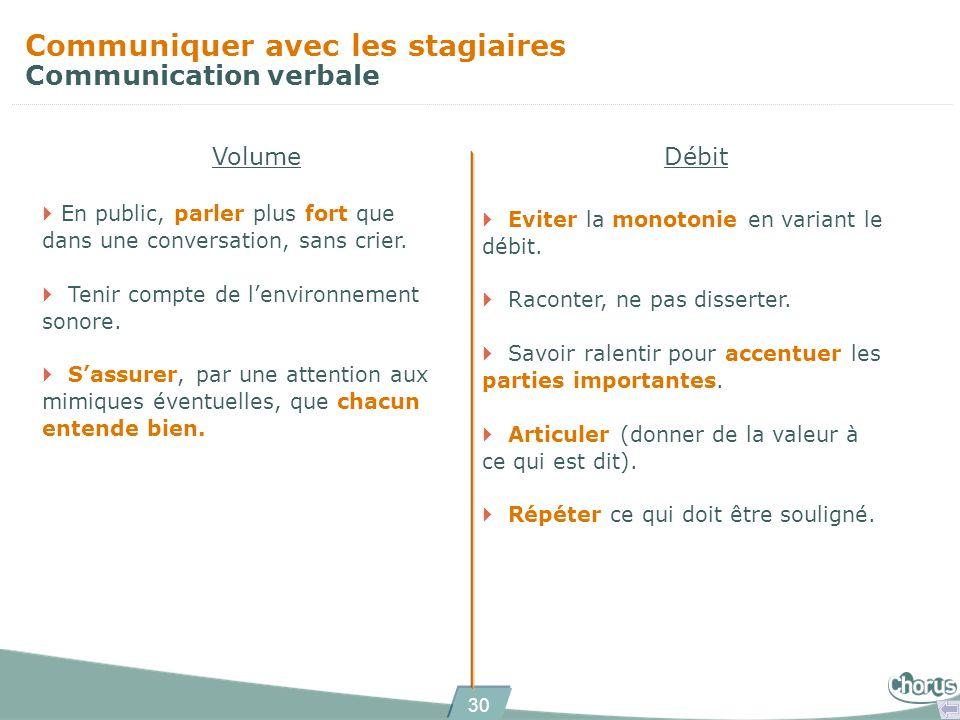 Communiquer avec les stagiaires Communication verbale