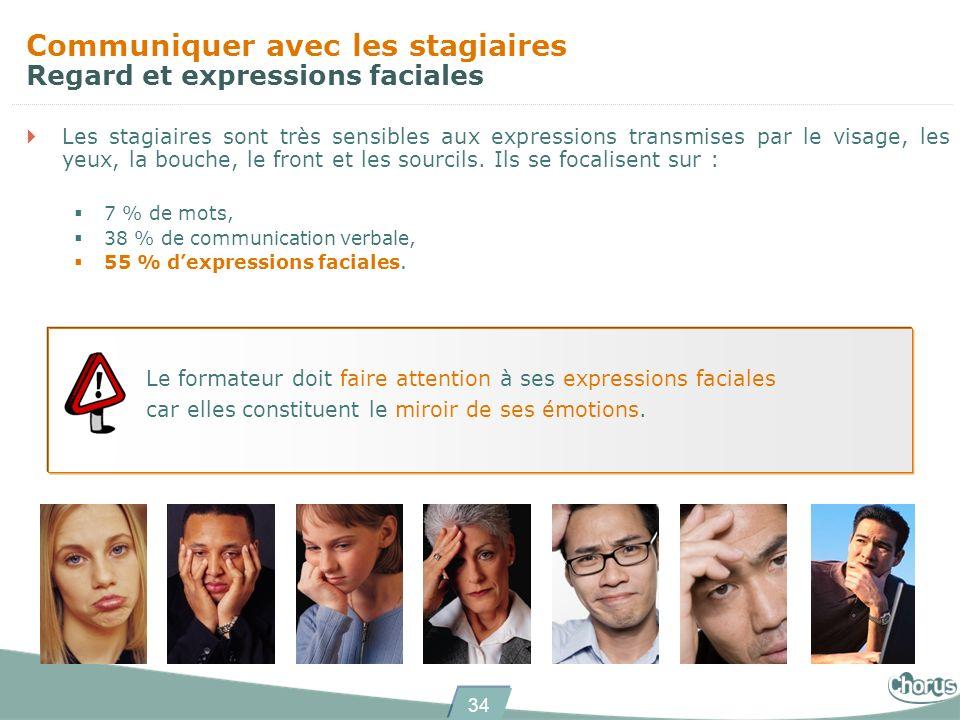 Communiquer avec les stagiaires Regard et expressions faciales