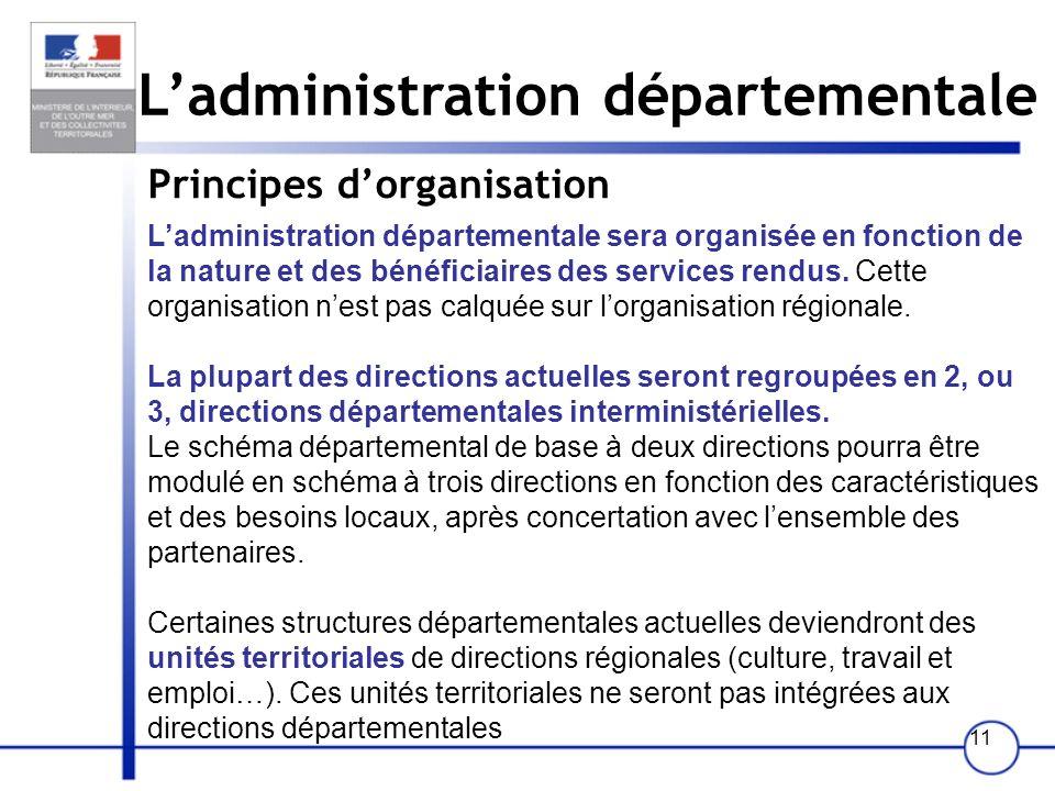 L'administration départementale