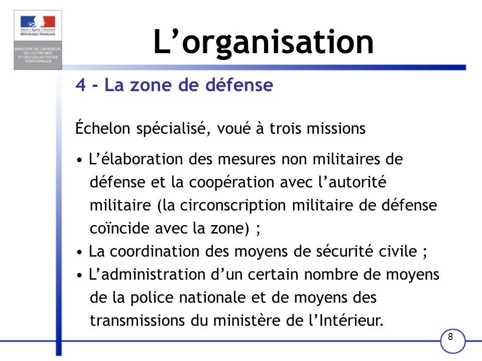 L'organisation 4 - La zone de défense
