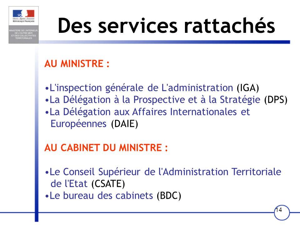 Des services rattachés