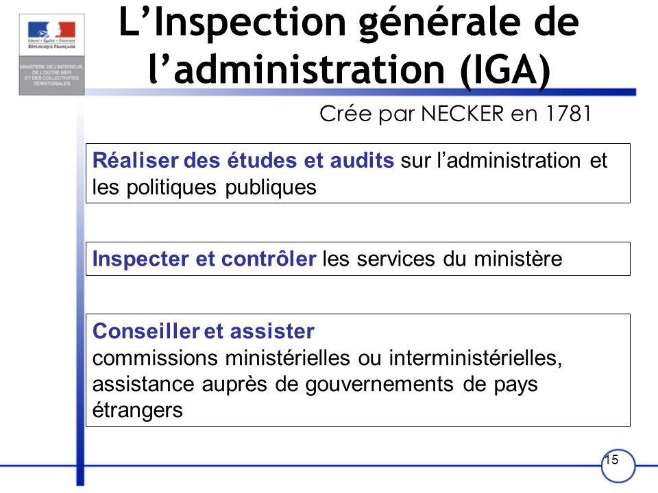 L'Inspection générale de l'administration (IGA)