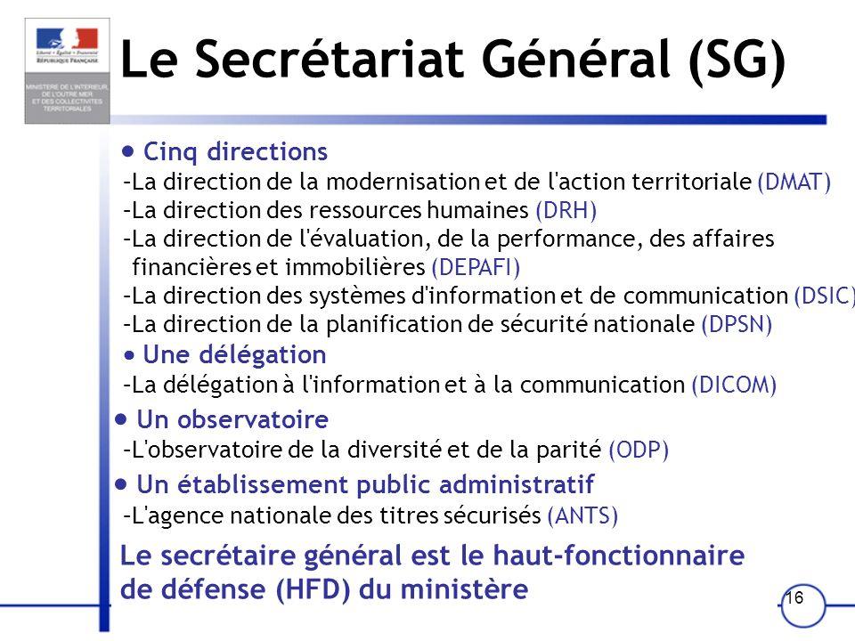 Le Secrétariat Général (SG)