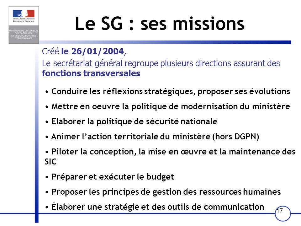 Le SG : ses missions Créé le 26/01/2004,