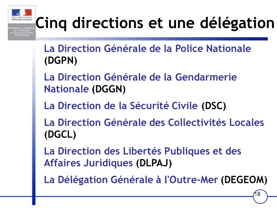 Ministere de l interieur ppt video online t l charger for Direction generale de la securite exterieur