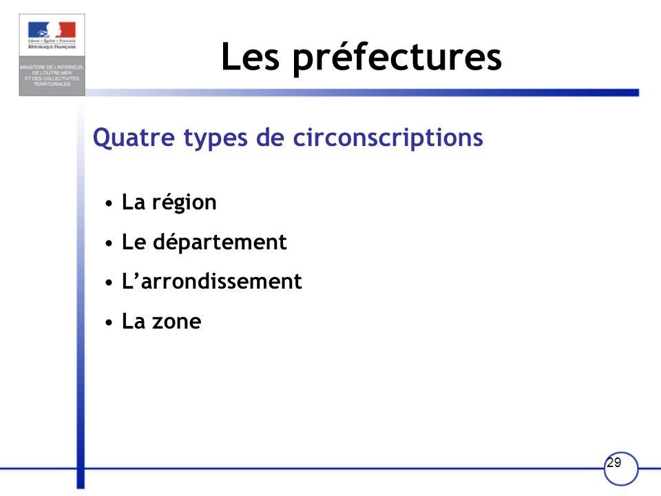 Les préfectures Quatre types de circonscriptions La région